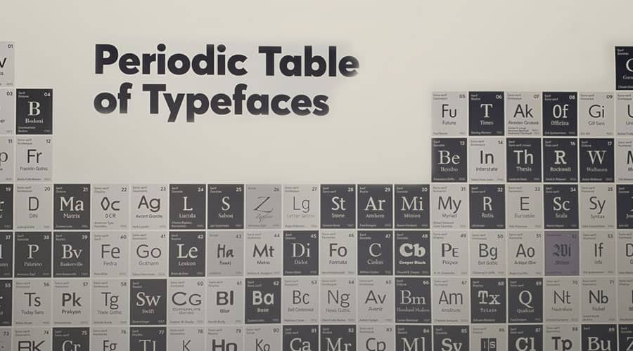 Font-Types-Periodic-Table