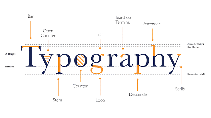 types-classifications