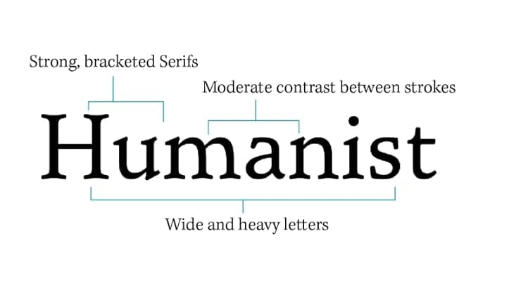 Humanist-Font-by-Type-and-Music